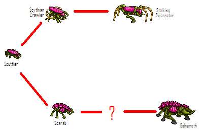 Scuttler tree.PNG