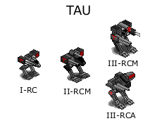 tau-all.png